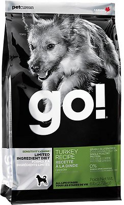 Petcurean Dog Go! Sensitivity + Shine Limited Ingredient Diet Turkey Recipe Dry Dog Food
