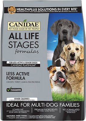 CANIDAE All Life Stages Less Active Formula Dry Dog Food