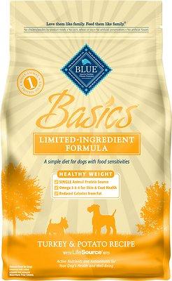 Blue Buffalo Basics Healthy Weight Turkey & Potato Recipe Adult Dry Dog Food, 4-lb bag